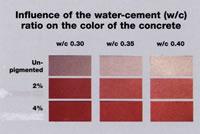 Understanding Colored Concrete The Concrete Network