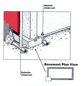 As The Shape Of The Basement Becomes More Complex, The Number Of Clean Out  Points Should Increase.
