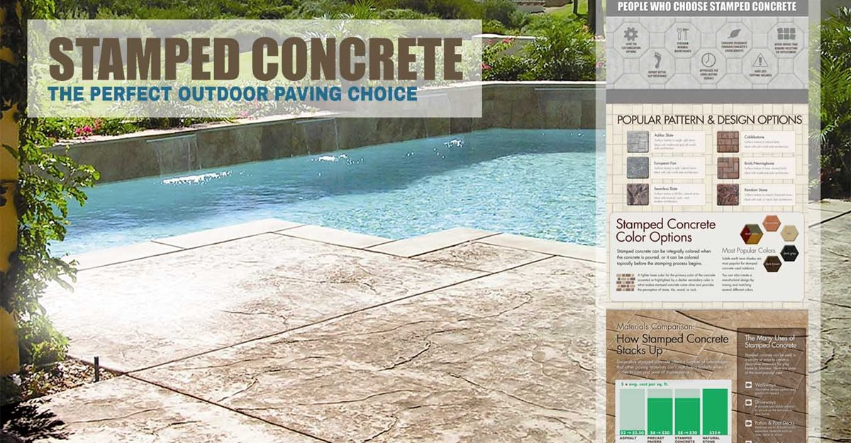 Stamped Concrete Design Ideas stamped concrete nh ma me decorative patio pool deck walkwaynh stamped concrete patio ideas Stamped Concrete Infographic