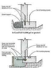 2 Concrete Walkways ConcreteNetwork.com