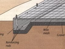 Three Types Of Concrete Foundations