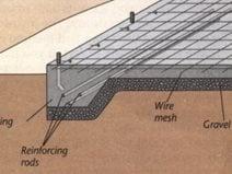 t shaped concrete foundation