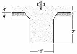 Superb Footings 1 Site ConcreteNetwork.com ,. Estimating Concrete Steps