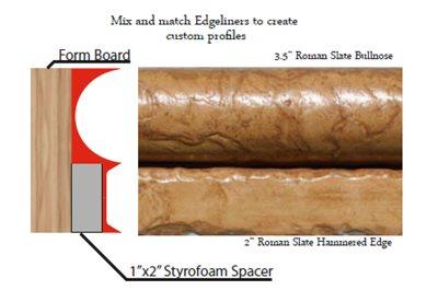 Step Form Textures Amp Profiles The Concrete Network