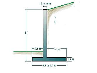 monolithic concrete retaining wall proportions