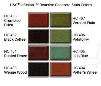 Products H&C Decorative Concrete Products Cleveland, OH