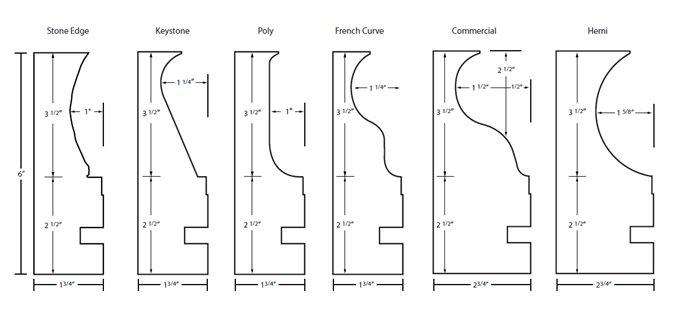 Foam Step Form Profiles Site Mortex Manufacturing Tuscon, AZ
